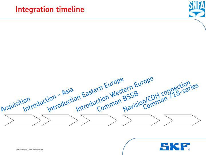 Integration timeline