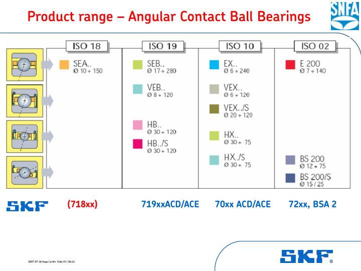 Product range – Angular Contact Ball Bearings