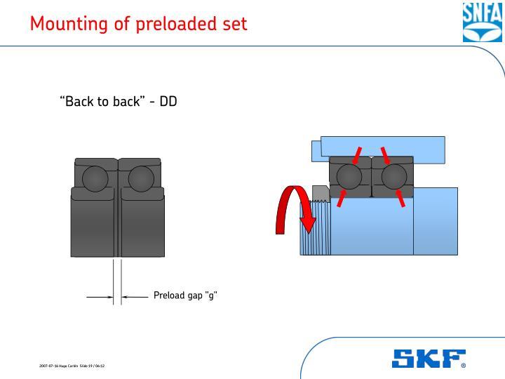 "Preload gap ""g"""
