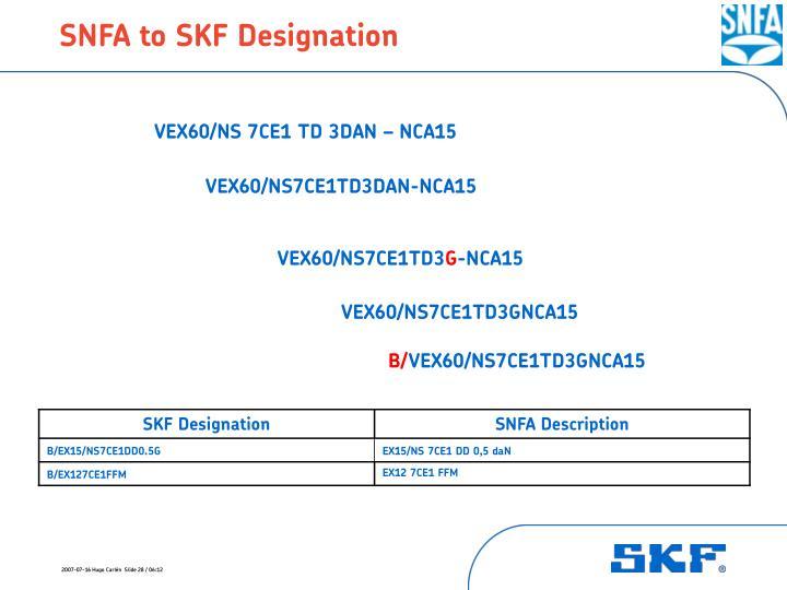 SNFA to SKF Designation
