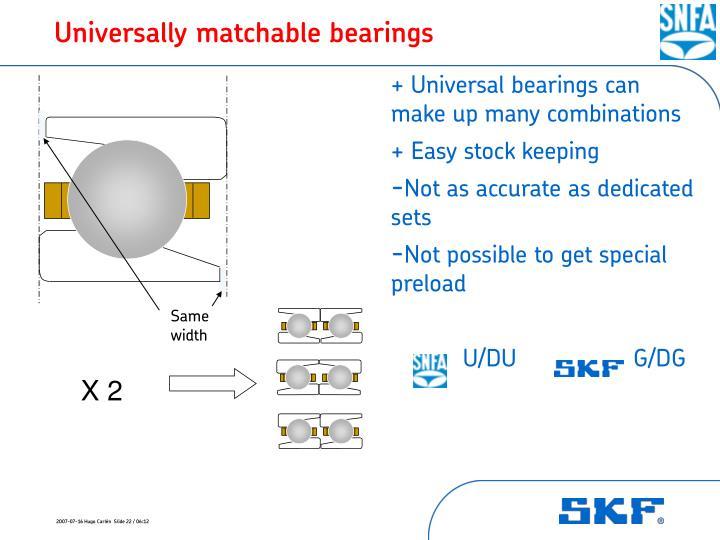 Universally matchable bearings