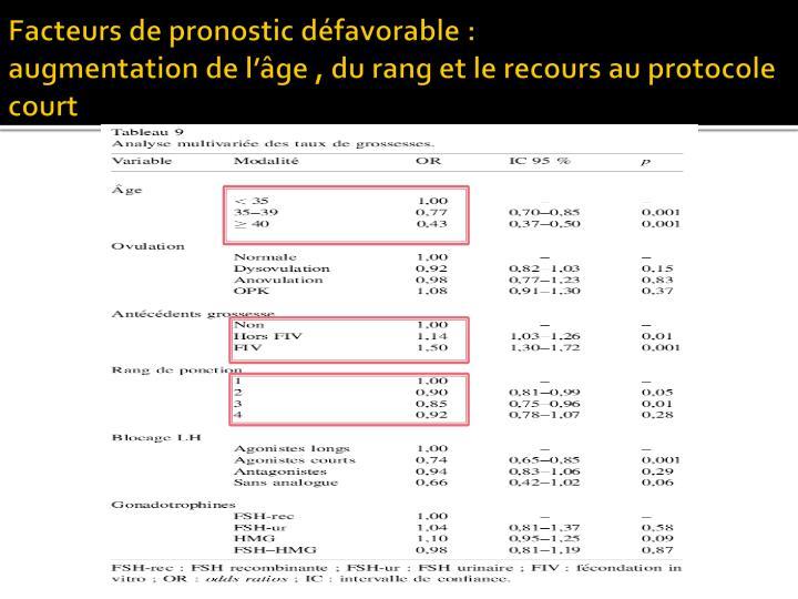 Facteurs de pronostic défavorable :