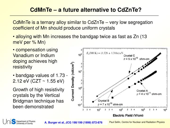 CdMnTe – a future alternative to CdZnTe?