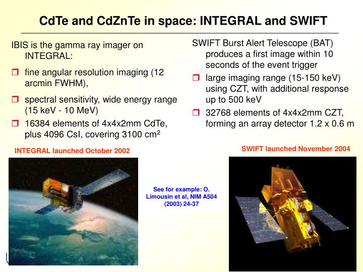 CdTe and CdZnTe in space: INTEGRAL and SWIFT