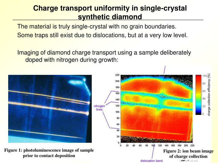 Charge transport uniformity in single-crystal synthetic diamond