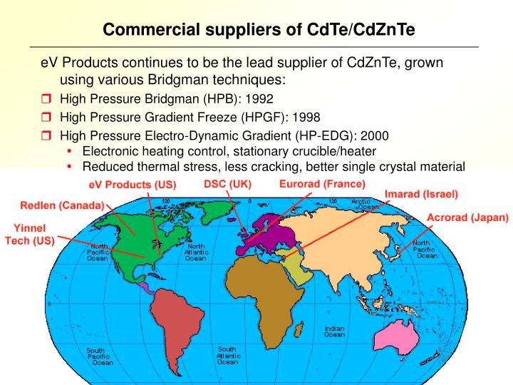 Commercial suppliers of CdTe/CdZnTe