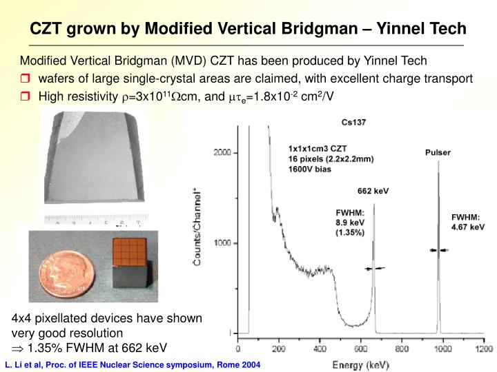 CZT grown by Modified Vertical Bridgman – Yinnel Tech