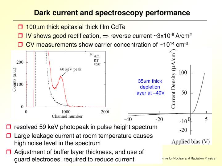 Dark current and spectroscopy performance