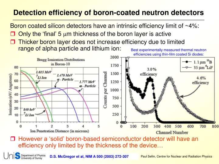 Detection efficiency of boron-coated neutron detectors