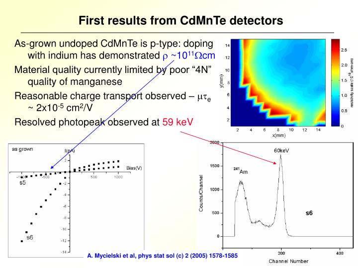 First results from CdMnTe detectors