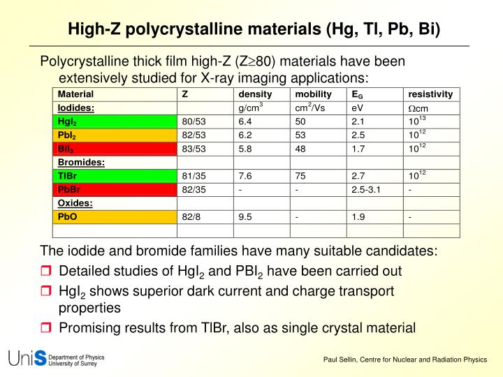 High-Z polycrystalline materials (Hg, Tl, Pb, Bi)