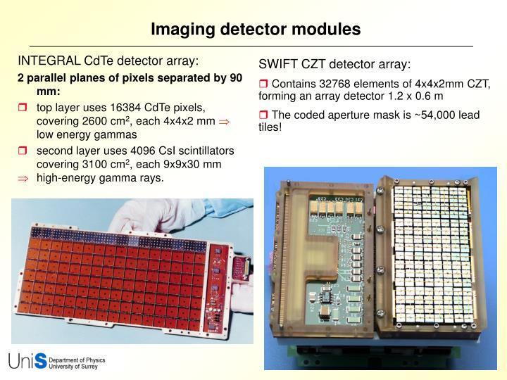 Imaging detector modules