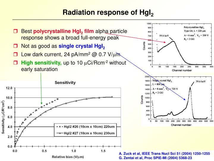 Radiation response of HgI