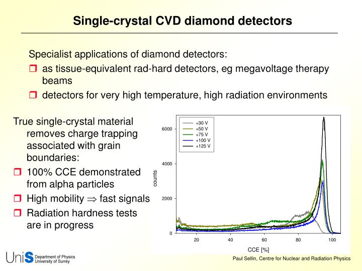 Single-crystal CVD diamond detectors