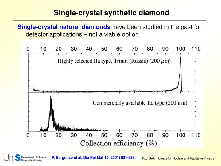 Single-crystal synthetic diamond