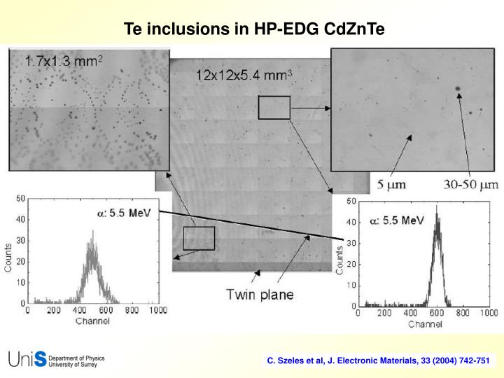 Te inclusions in HP-EDG CdZnTe