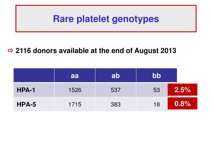 Rare platelet genotypes