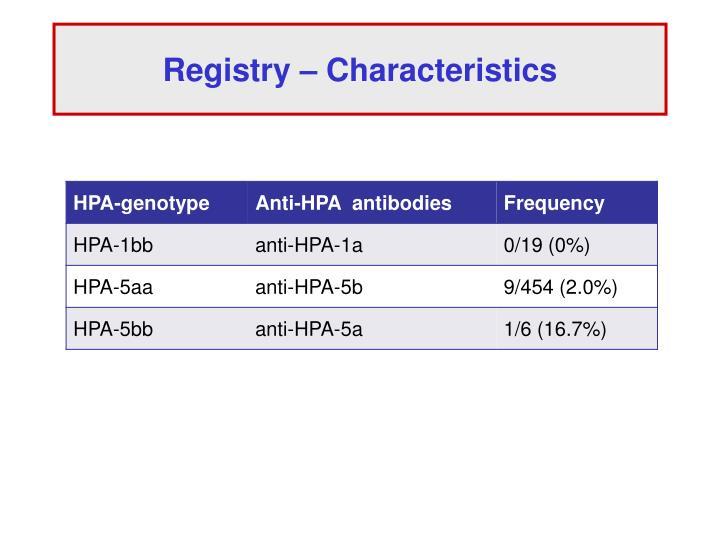 Registry – Characteristics