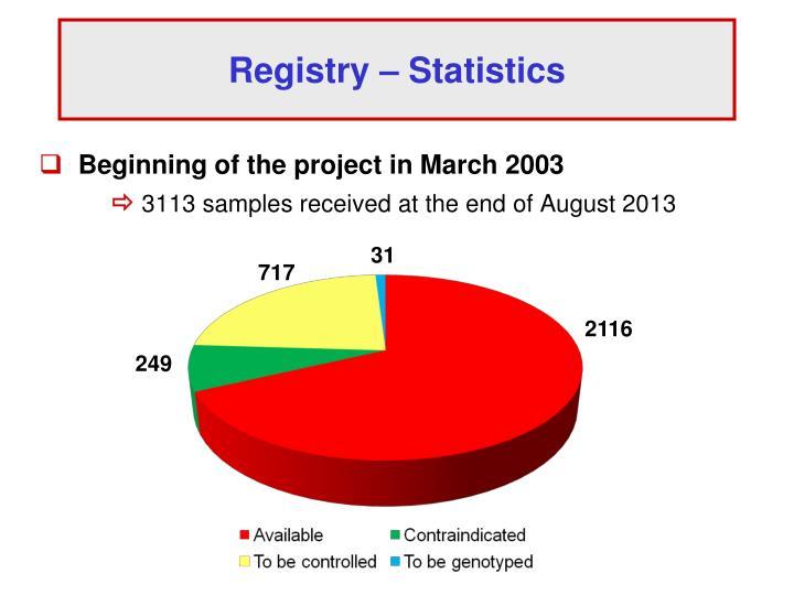 Registry – Statistics
