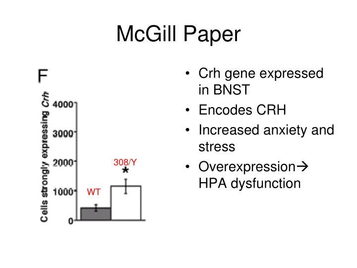 Crh gene expressed in BNST