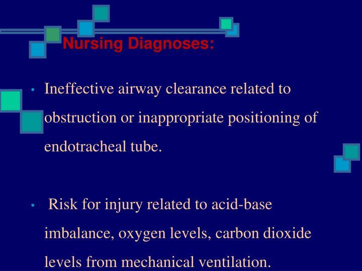 Nursing Diagnoses: