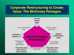 corporate restructuring to create value the mckinsey pentagon