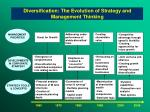 diversification the evolution of strategy and management thinking