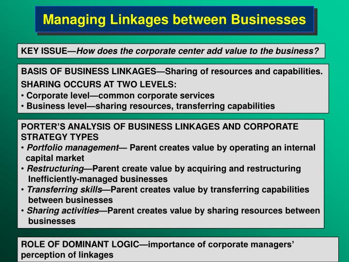 Managing Linkages between Businesses