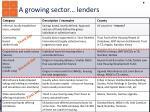 a growing sector lenders