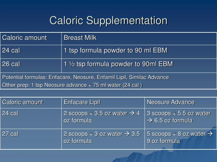 Caloric Supplementation
