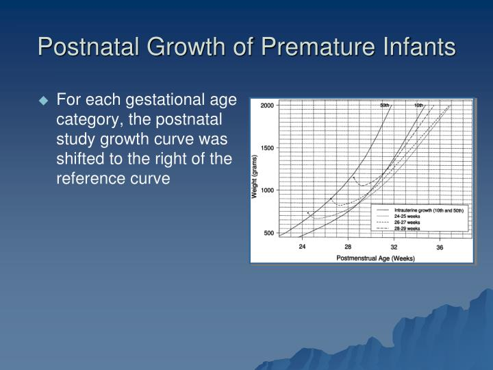 For each gestational age category, the postnatal study growth curve was shifted to the right of the reference curve
