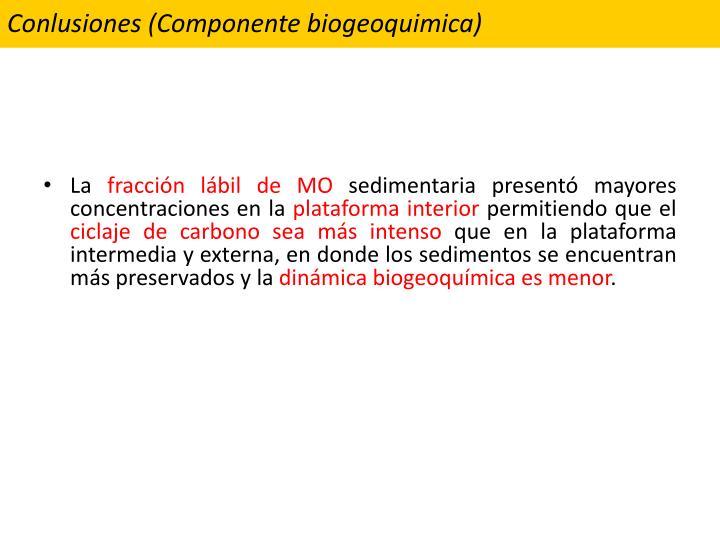 Conlusiones (Componente biogeoquimica)
