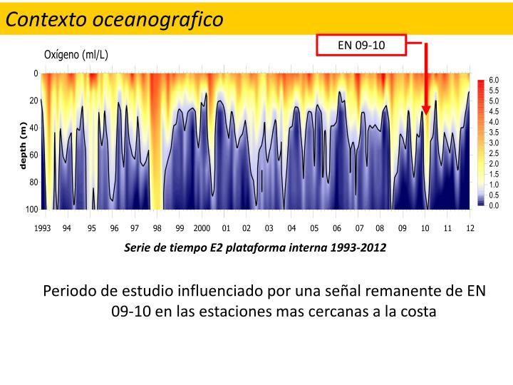 Contexto oceanografico