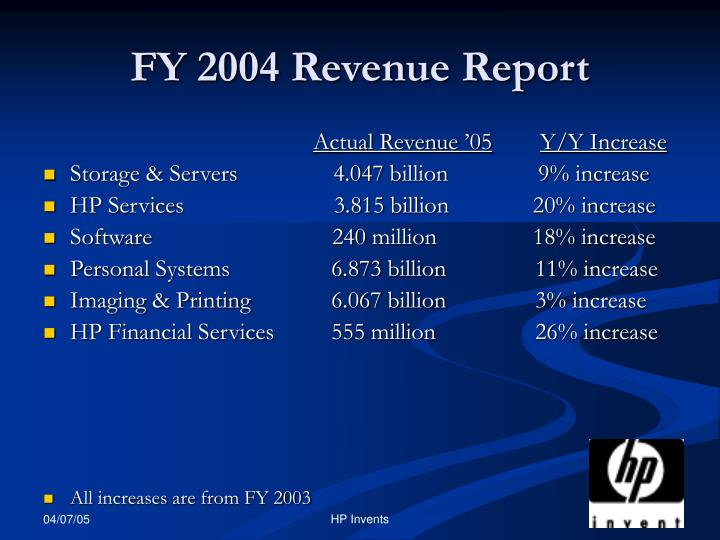 FY 2004 Revenue Report