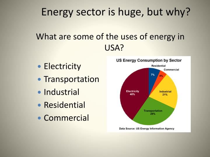 Energy sector is huge, but why?