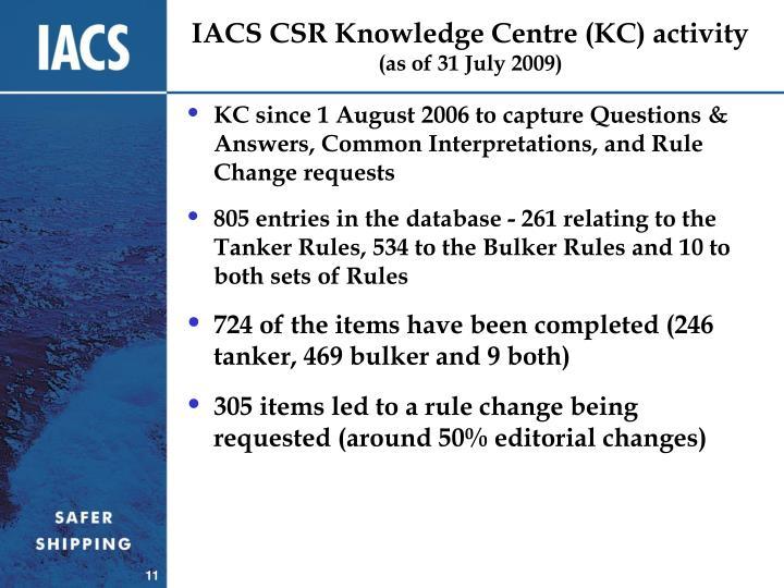 IACS CSR Knowledge Centre (KC) activity