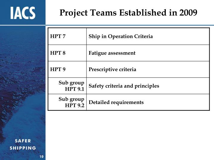 Project Teams Established in 2009