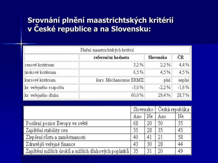 Srovnání plnění maastrichtských kritérií vČeské republice a na Slovensku: