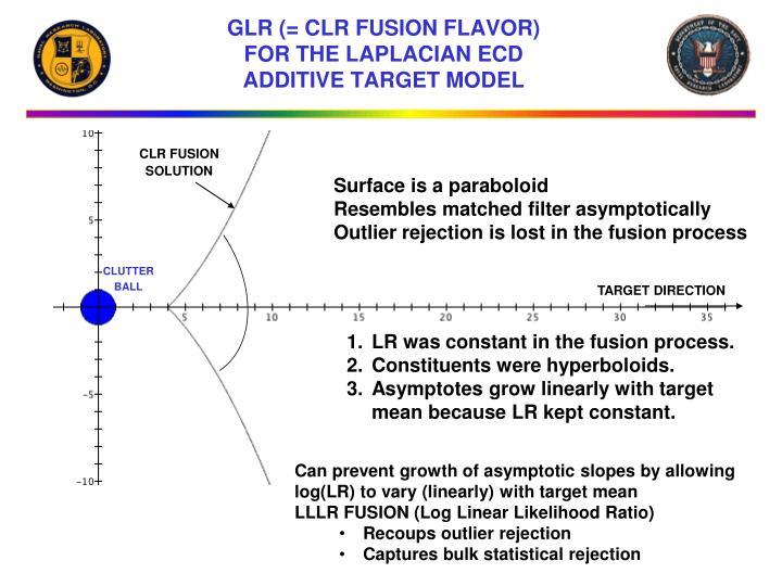 GLR (= CLR FUSION FLAVOR)