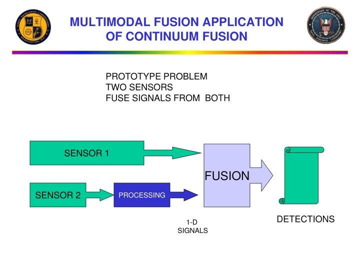 MULTIMODAL FUSION APPLICATION OF CONTINUUM FUSION