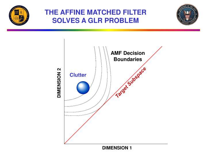 THE AFFINE MATCHED FILTER