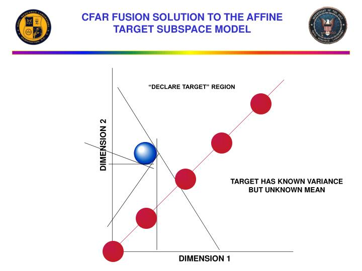 CFAR FUSION SOLUTION TO THE AFFINE TARGET SUBSPACE MODEL