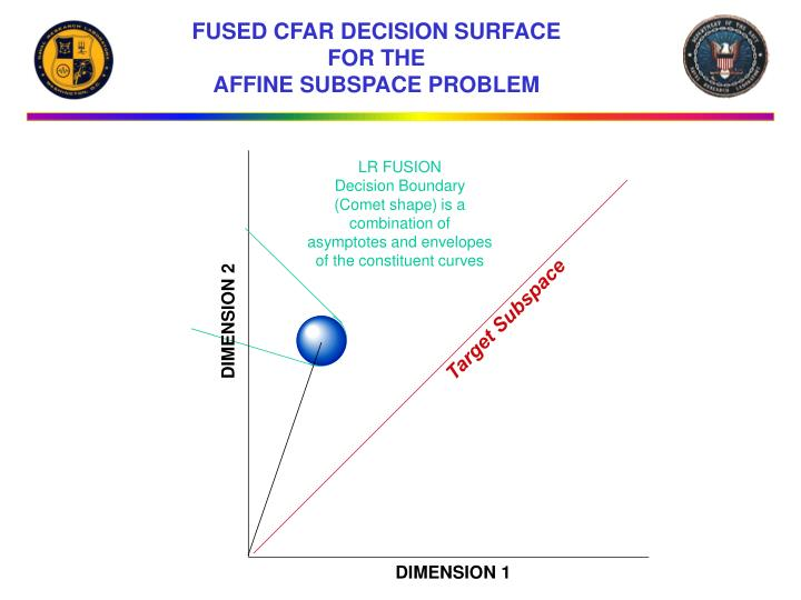 FUSED CFAR DECISION SURFACE