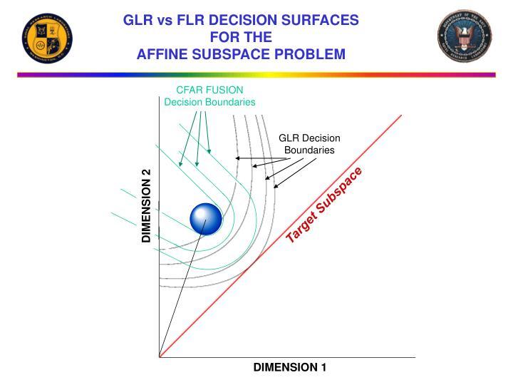 GLR vs FLR DECISION SURFACES