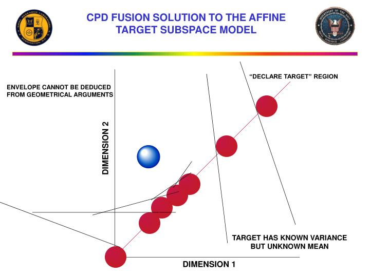 CPD FUSION SOLUTION TO THE AFFINE TARGET SUBSPACE MODEL