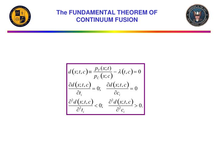 The FUNDAMENTAL THEOREM OF