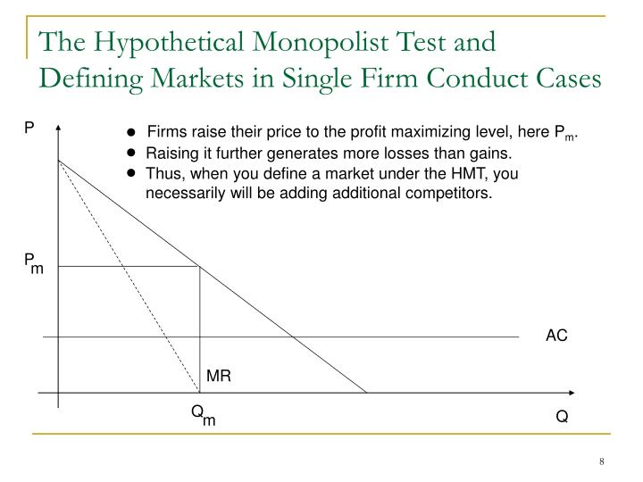 The Hypothetical Monopolist Test and Defining Markets in Single Firm Conduct Cases