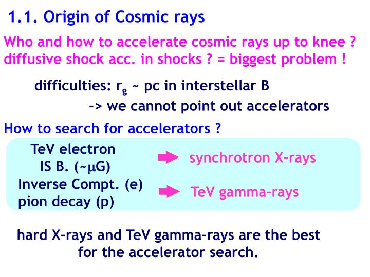 1.1. Origin of Cosmic rays