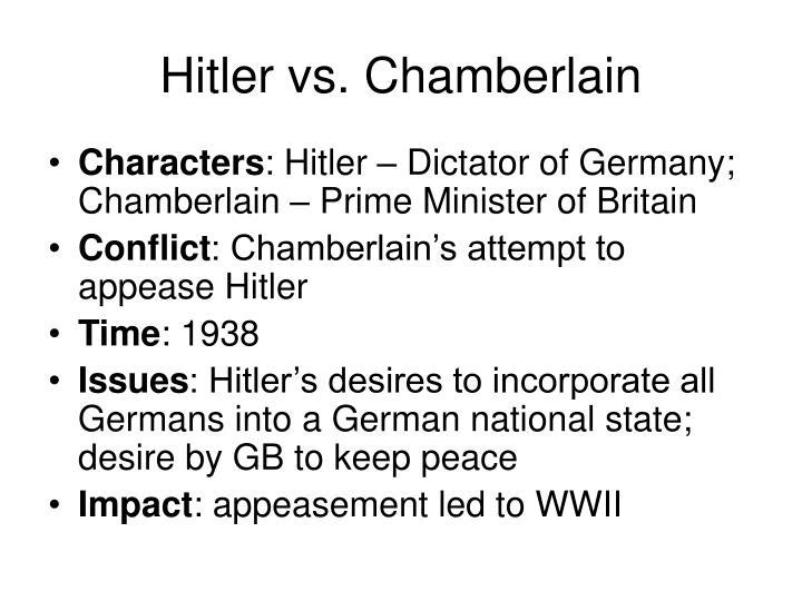 Hitler vs. Chamberlain