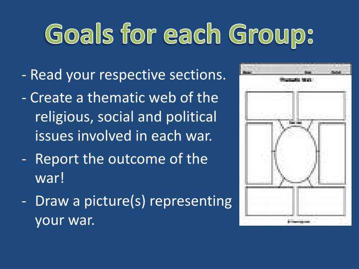 Goals for each Group: